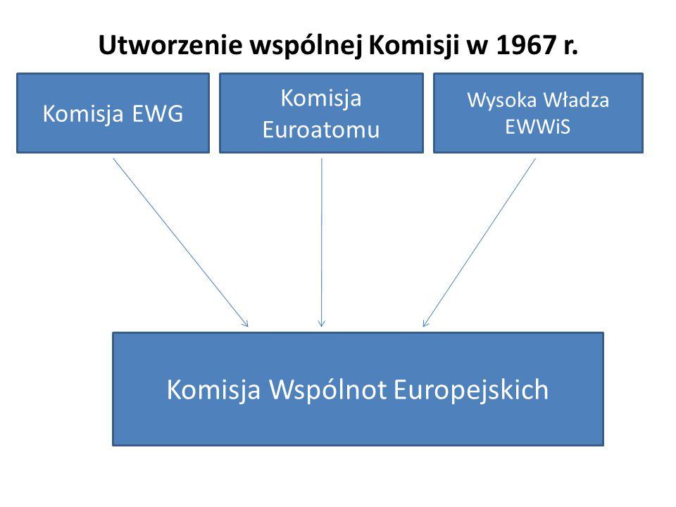 Utworzenie wspólnej Komisji w 1967 r.