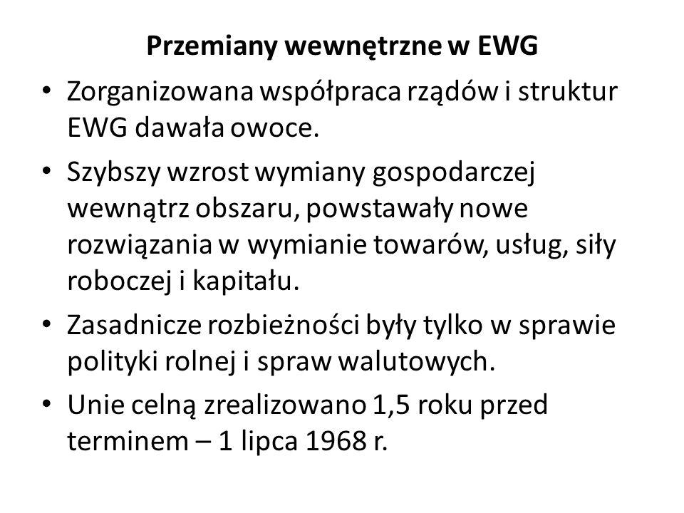 Przemiany wewnętrzne w EWG