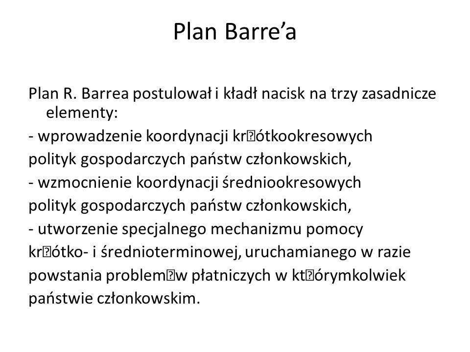 Plan Barre'a