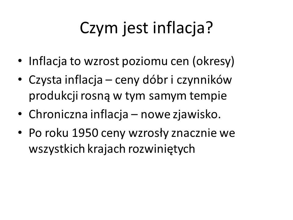 Czym jest inflacja Inflacja to wzrost poziomu cen (okresy)