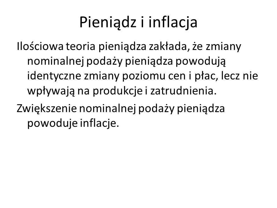 Pieniądz i inflacja