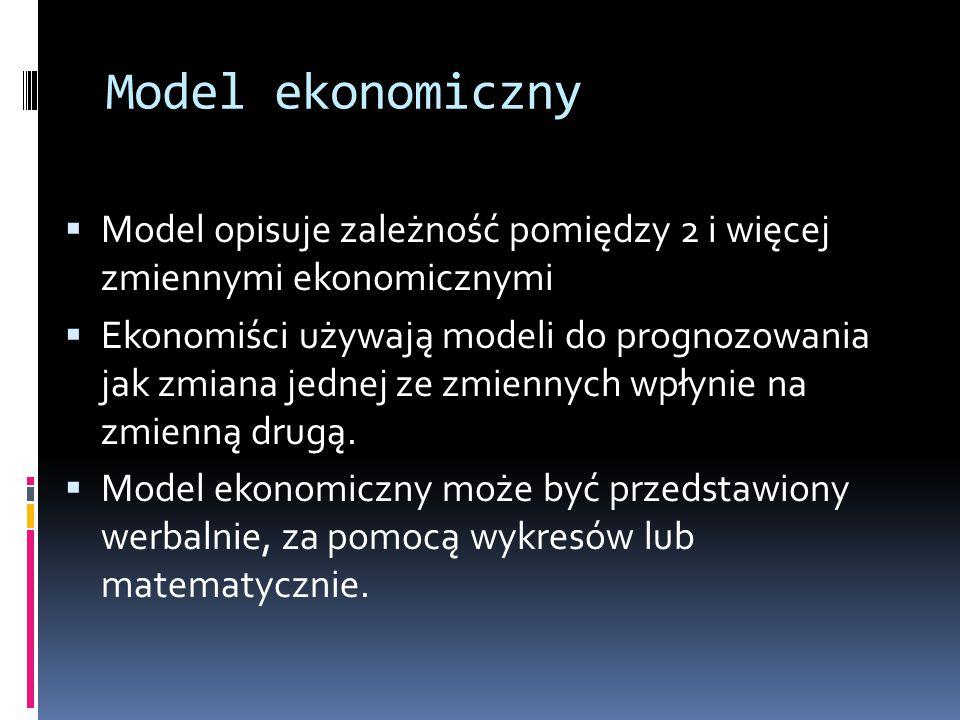 Model ekonomiczny Model opisuje zależność pomiędzy 2 i więcej zmiennymi ekonomicznymi.
