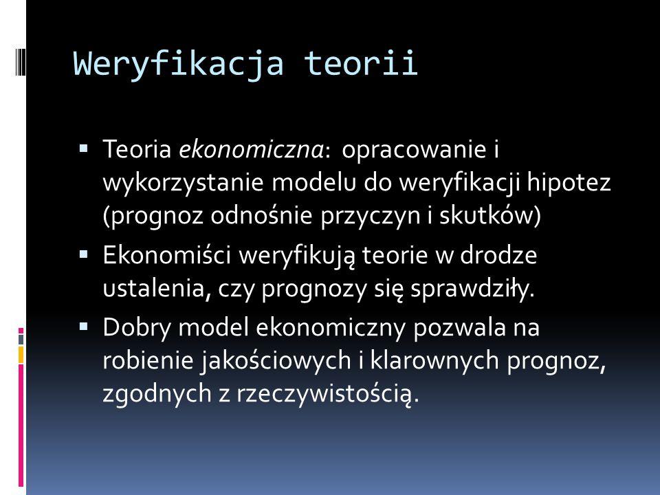 Weryfikacja teorii Teoria ekonomiczna: opracowanie i wykorzystanie modelu do weryfikacji hipotez (prognoz odnośnie przyczyn i skutków)
