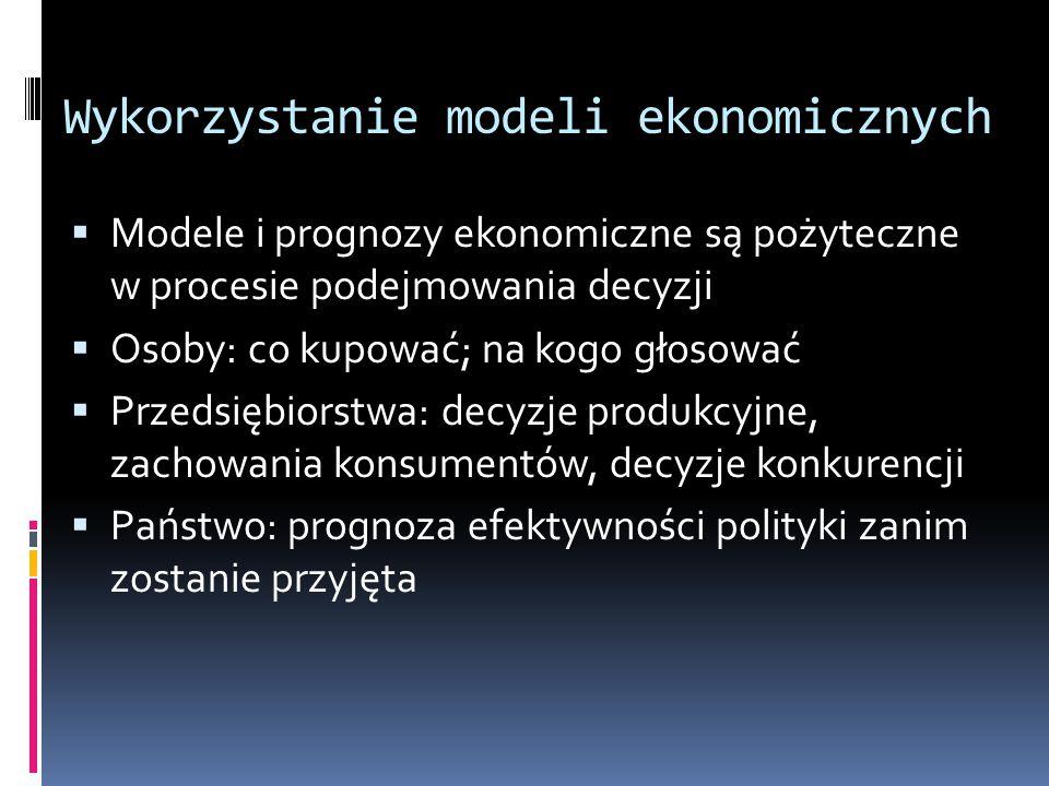 Wykorzystanie modeli ekonomicznych