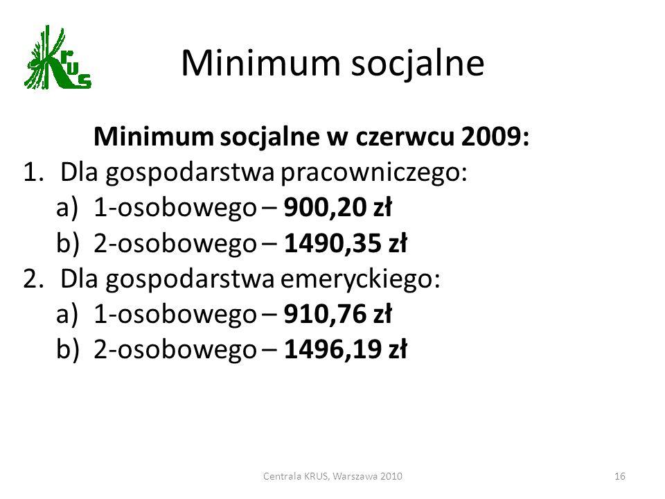 Minimum socjalne w czerwcu 2009: