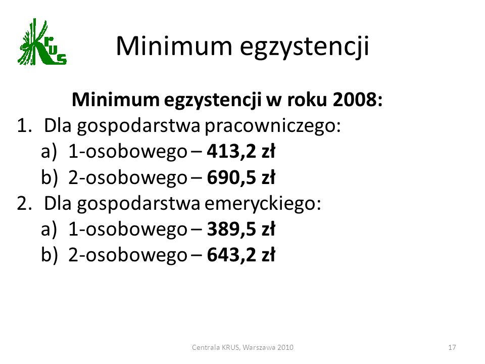 Minimum egzystencji w roku 2008: