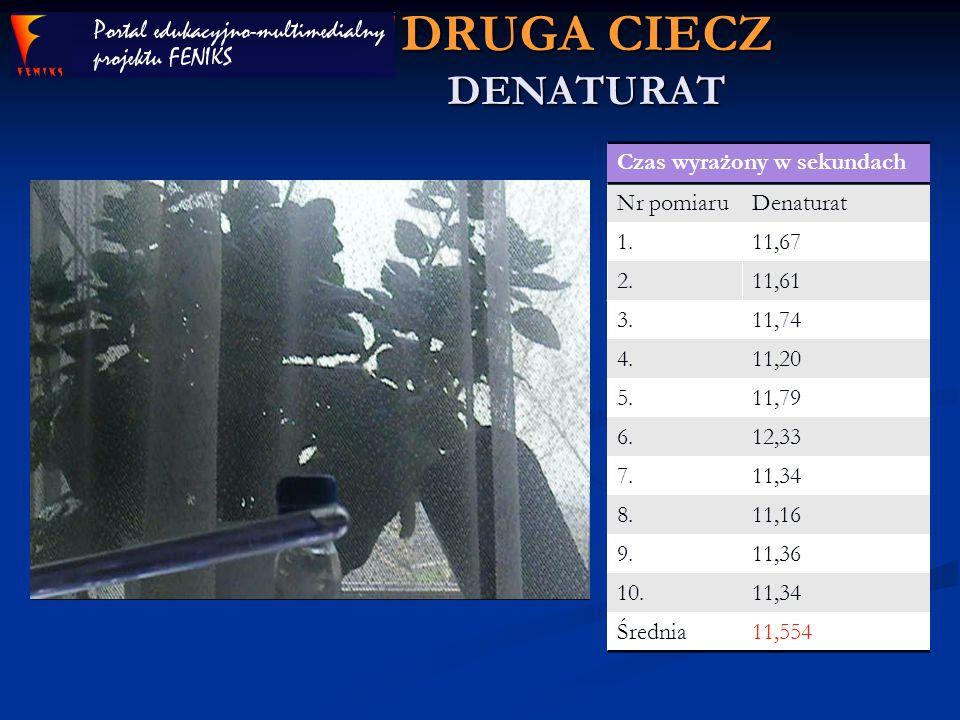 DRUGA CIECZ DENATURAT Czas wyrażony w sekundach Nr pomiaru Denaturat