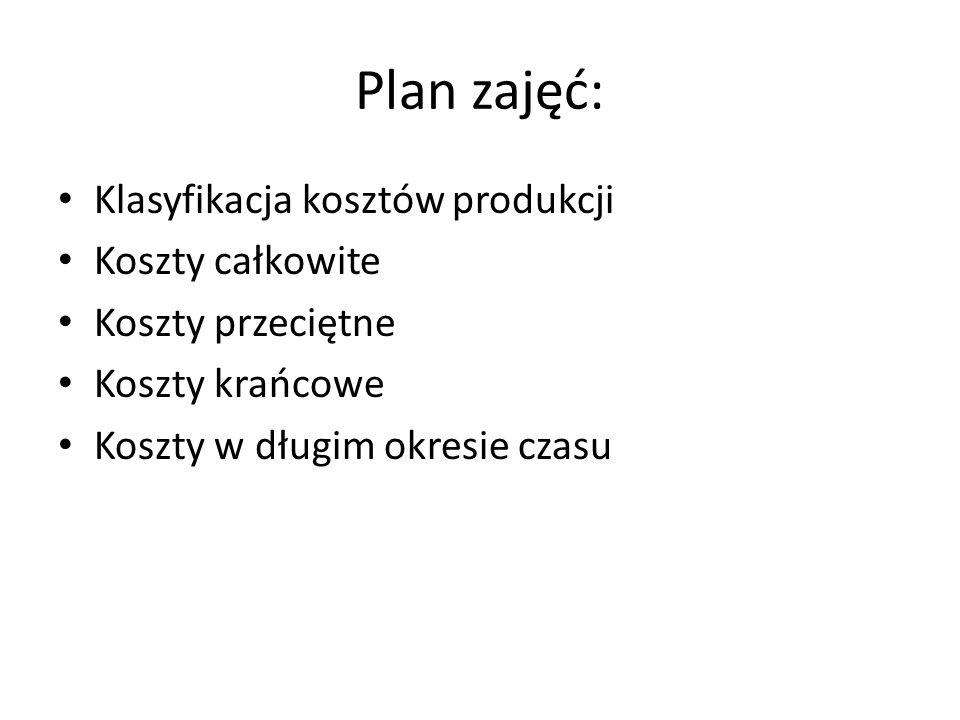 Plan zajęć: Klasyfikacja kosztów produkcji Koszty całkowite