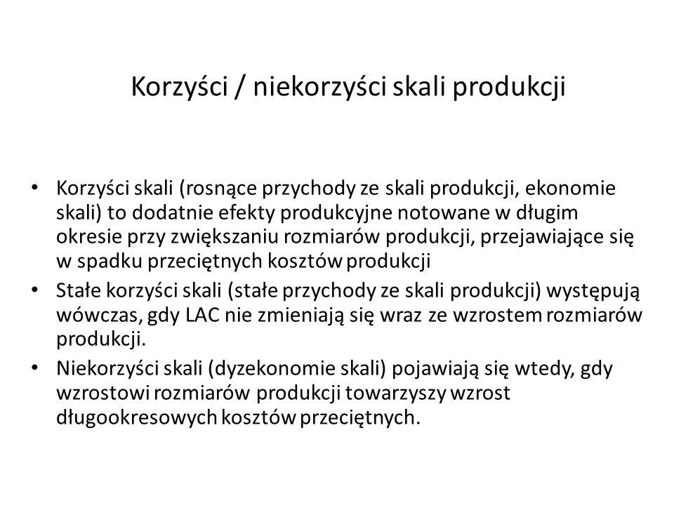 Korzyści / niekorzyści skali produkcji