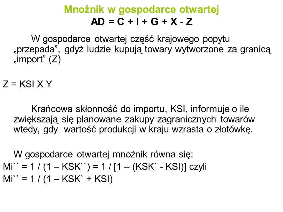 Mnożnik w gospodarce otwartej AD = C + I + G + X - Z