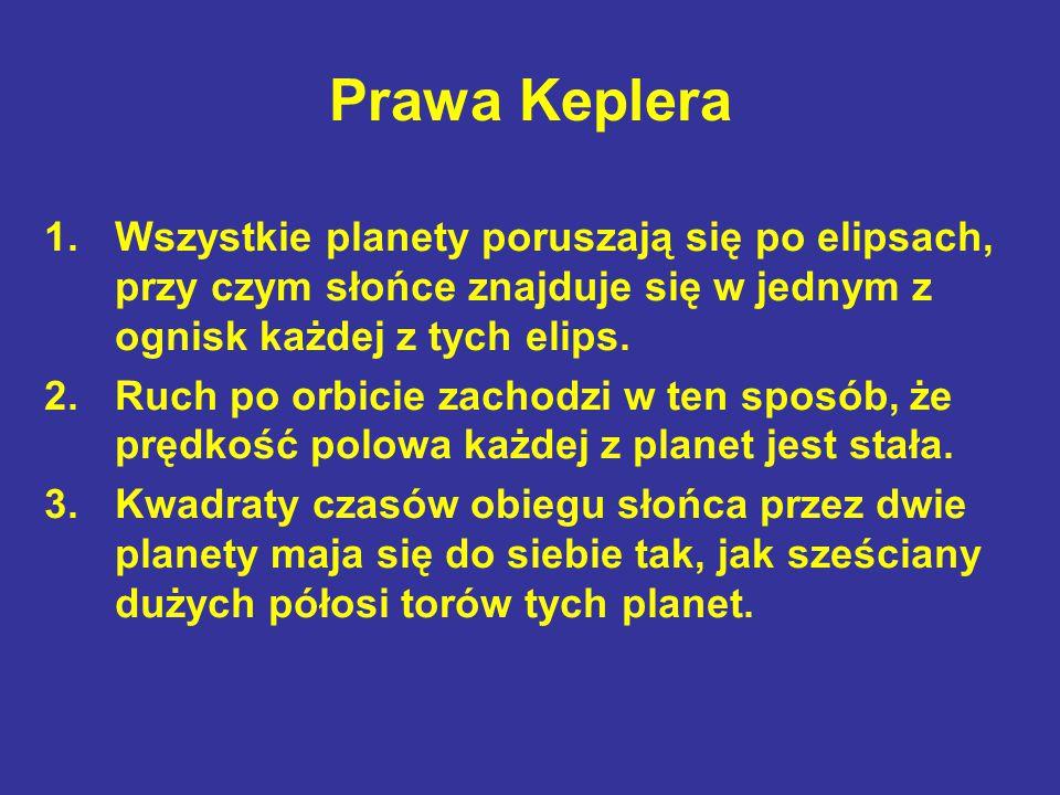 Prawa Keplera Wszystkie planety poruszają się po elipsach, przy czym słońce znajduje się w jednym z ognisk każdej z tych elips.