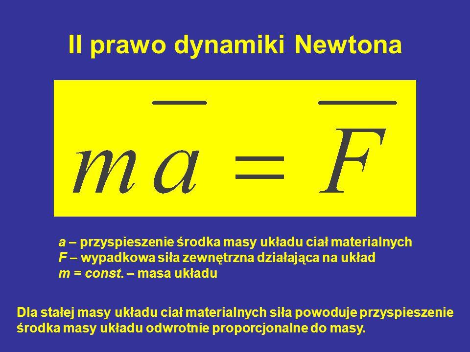 II prawo dynamiki Newtona