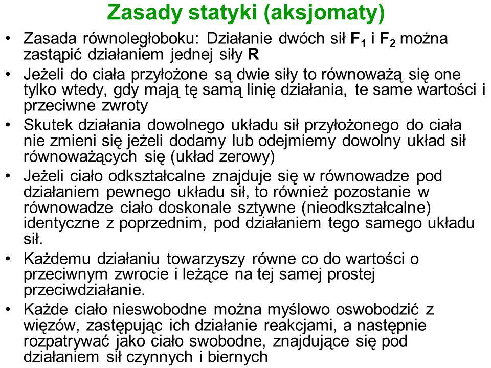 Zasady statyki (aksjomaty)