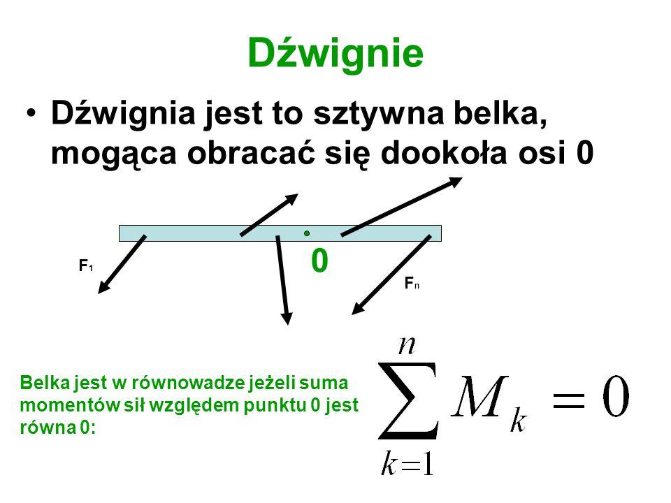 Dźwignie Dźwignia jest to sztywna belka, mogąca obracać się dookoła osi 0. F1. Fn. Belka jest w równowadze jeżeli suma.