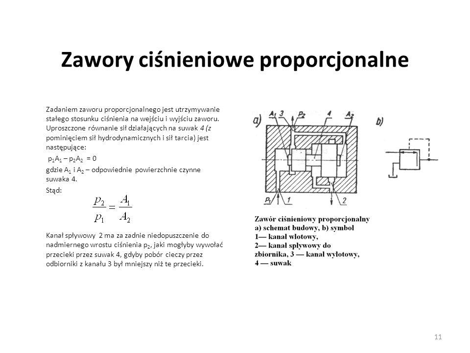 Zawory ciśnieniowe proporcjonalne