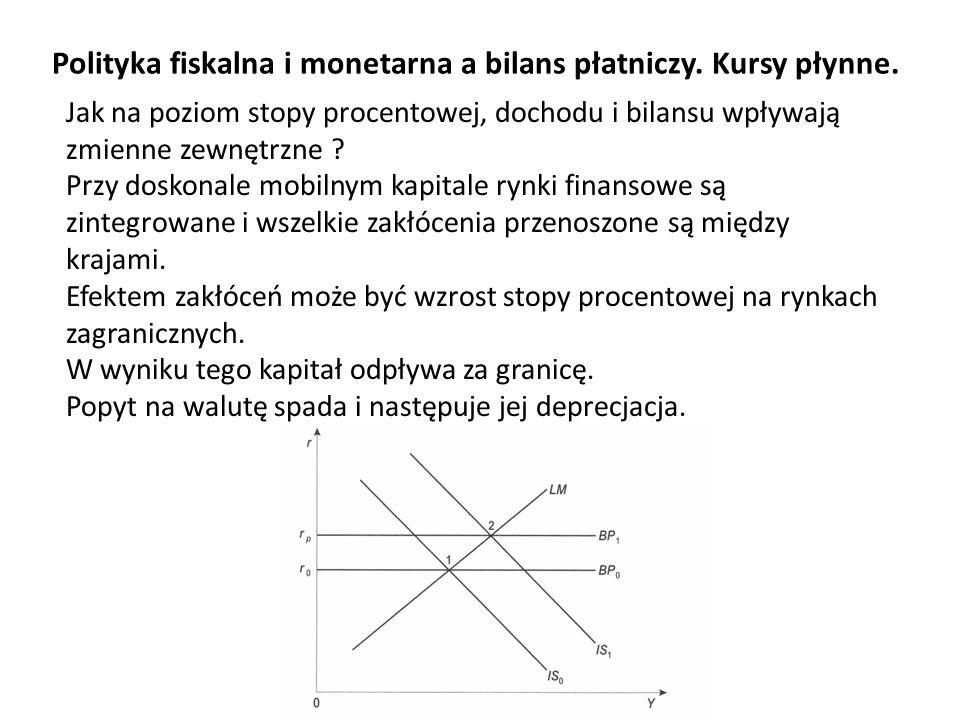 Polityka fiskalna i monetarna a bilans płatniczy. Kursy płynne.