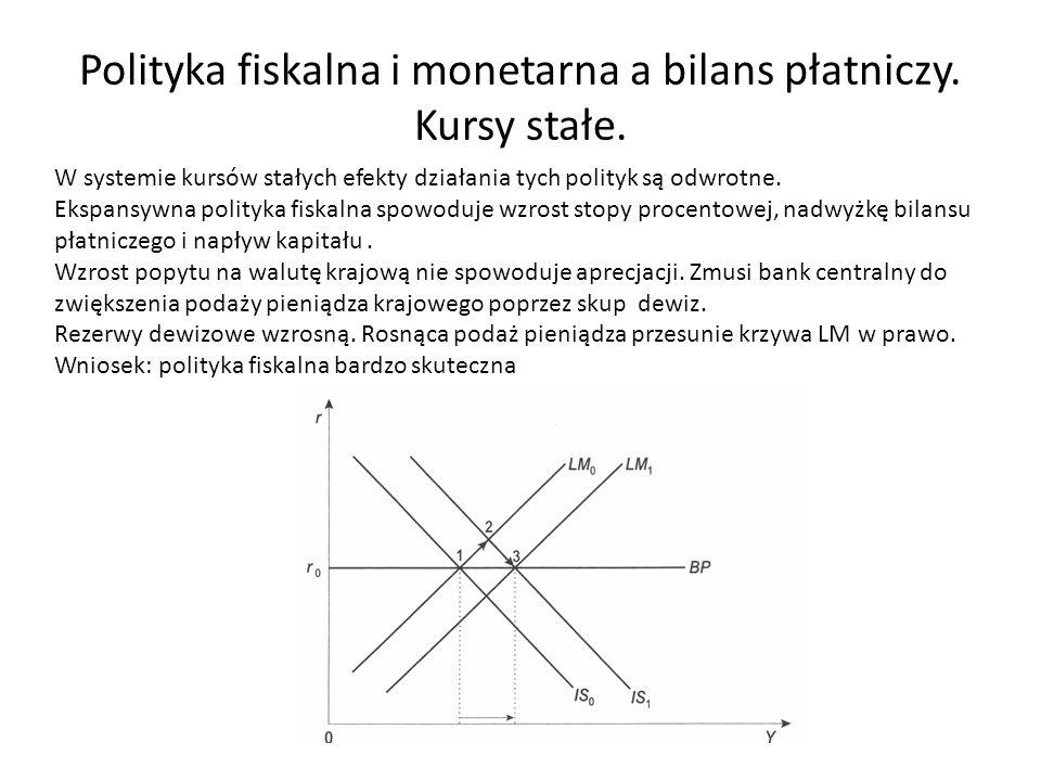 Polityka fiskalna i monetarna a bilans płatniczy. Kursy stałe.