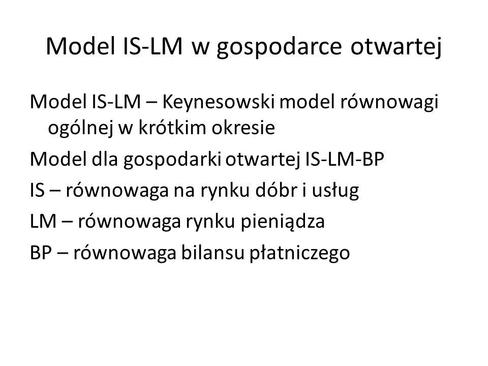 Model IS-LM w gospodarce otwartej