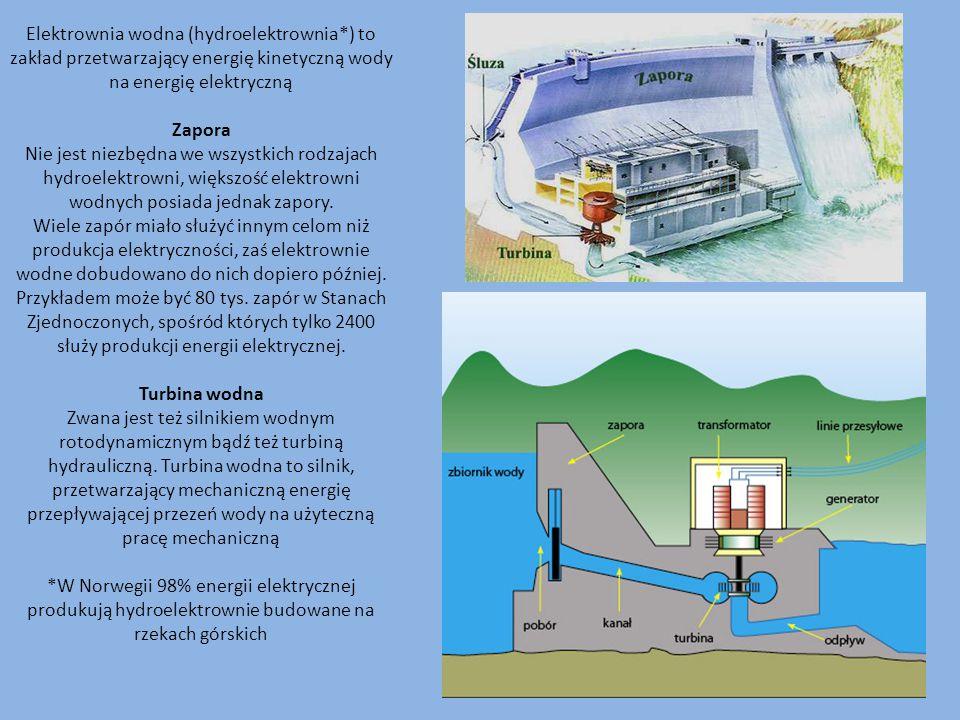 Elektrownia wodna (hydroelektrownia