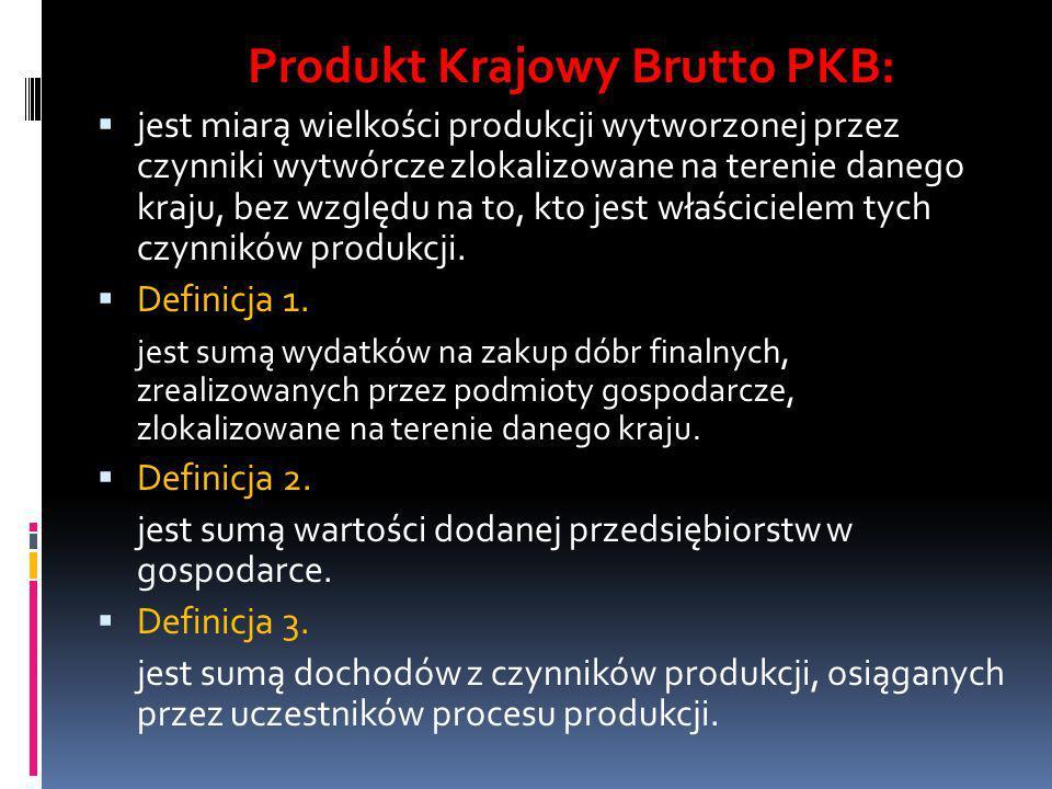 Produkt Krajowy Brutto PKB: