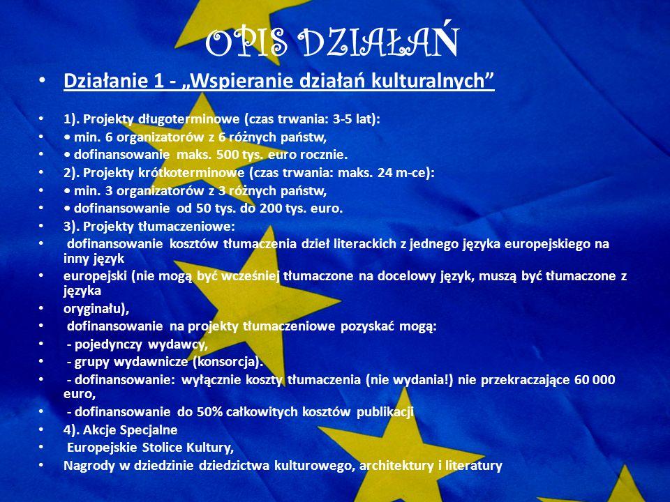 """OPIS DZIAŁAŃ Działanie 1 - """"Wspieranie działań kulturalnych"""