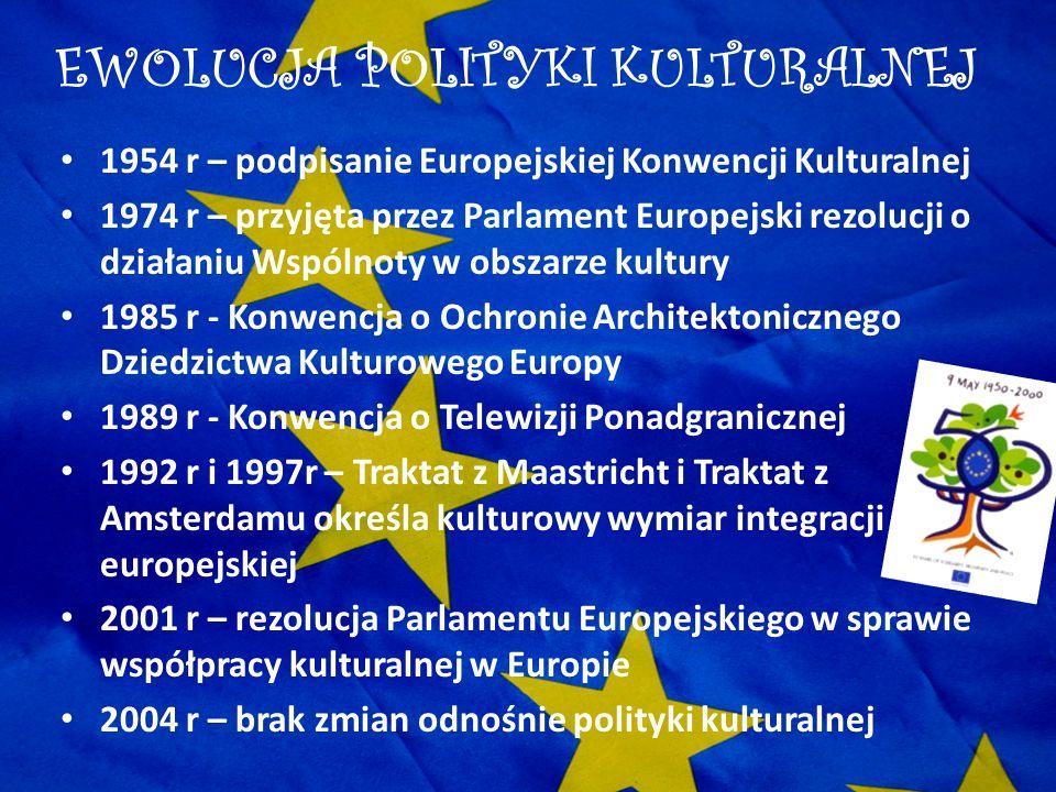 EWOLUCJA POLITYKI KULTURALNEJ