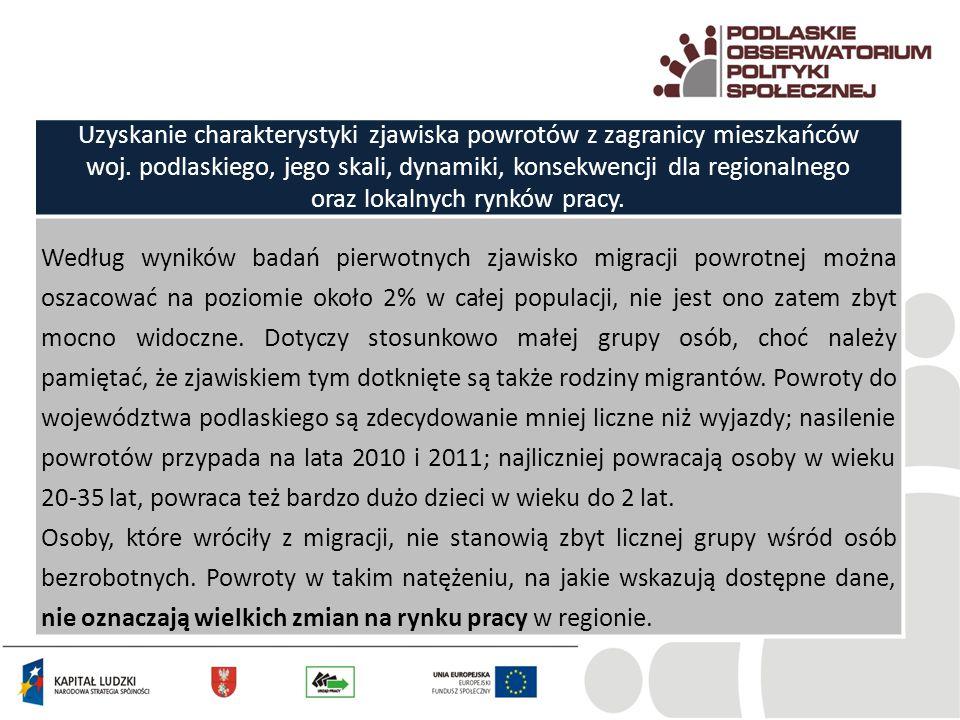 Uzyskanie charakterystyki zjawiska powrotów z zagranicy mieszkańców woj. podlaskiego, jego skali, dynamiki, konsekwencji dla regionalnego oraz lokalnych rynków pracy.