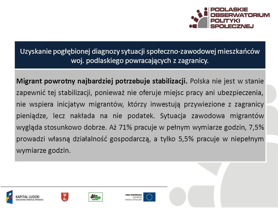 Uzyskanie pogłębionej diagnozy sytuacji społeczno-zawodowej mieszkańców woj. podlaskiego powracających z zagranicy.