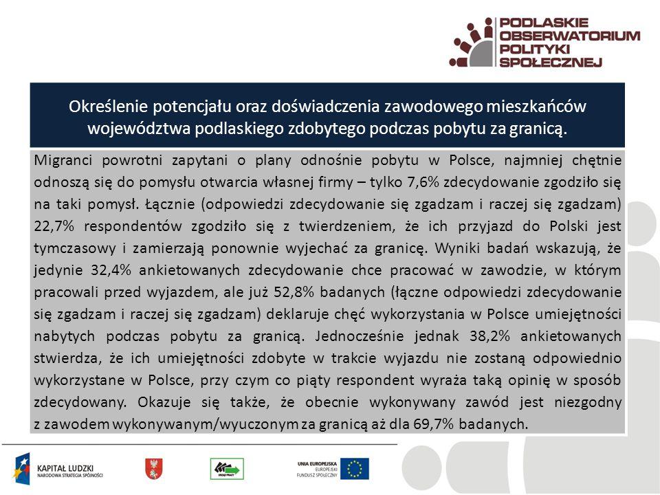 Określenie potencjału oraz doświadczenia zawodowego mieszkańców województwa podlaskiego zdobytego podczas pobytu za granicą.