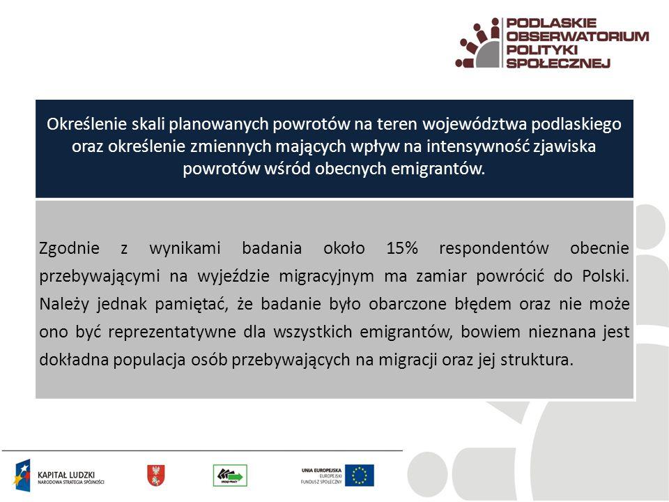 Określenie skali planowanych powrotów na teren województwa podlaskiego oraz określenie zmiennych mających wpływ na intensywność zjawiska powrotów wśród obecnych emigrantów.