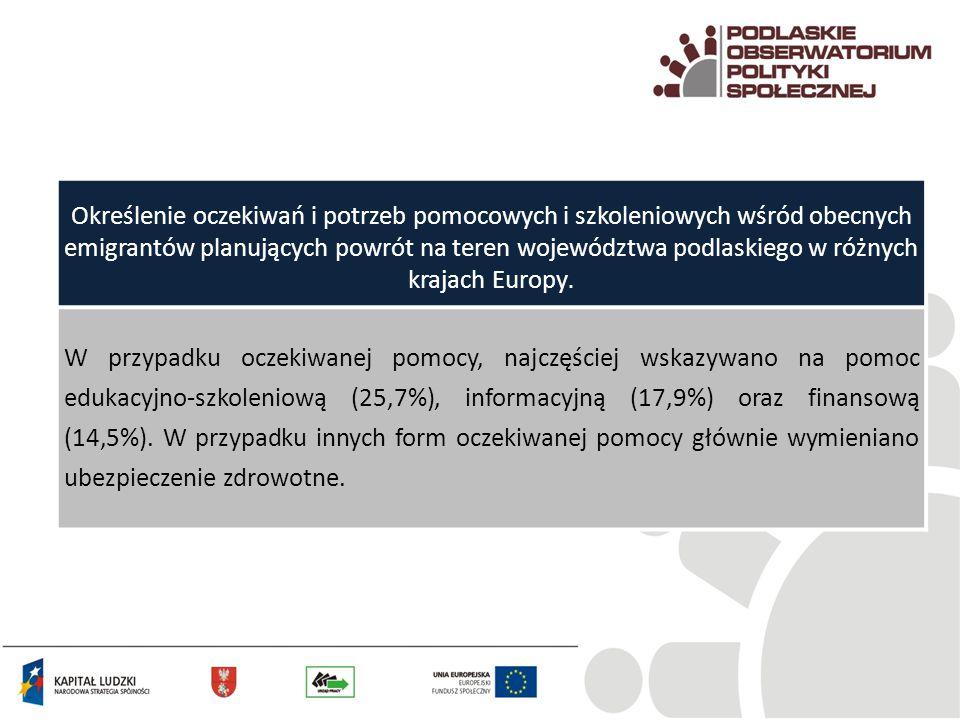 Określenie oczekiwań i potrzeb pomocowych i szkoleniowych wśród obecnych emigrantów planujących powrót na teren województwa podlaskiego w różnych krajach Europy.