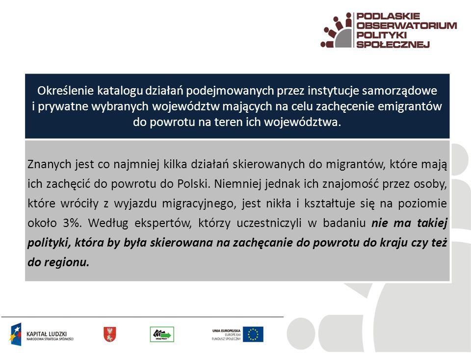 Określenie katalogu działań podejmowanych przez instytucje samorządowe i prywatne wybranych województw mających na celu zachęcenie emigrantów do powrotu na teren ich województwa.