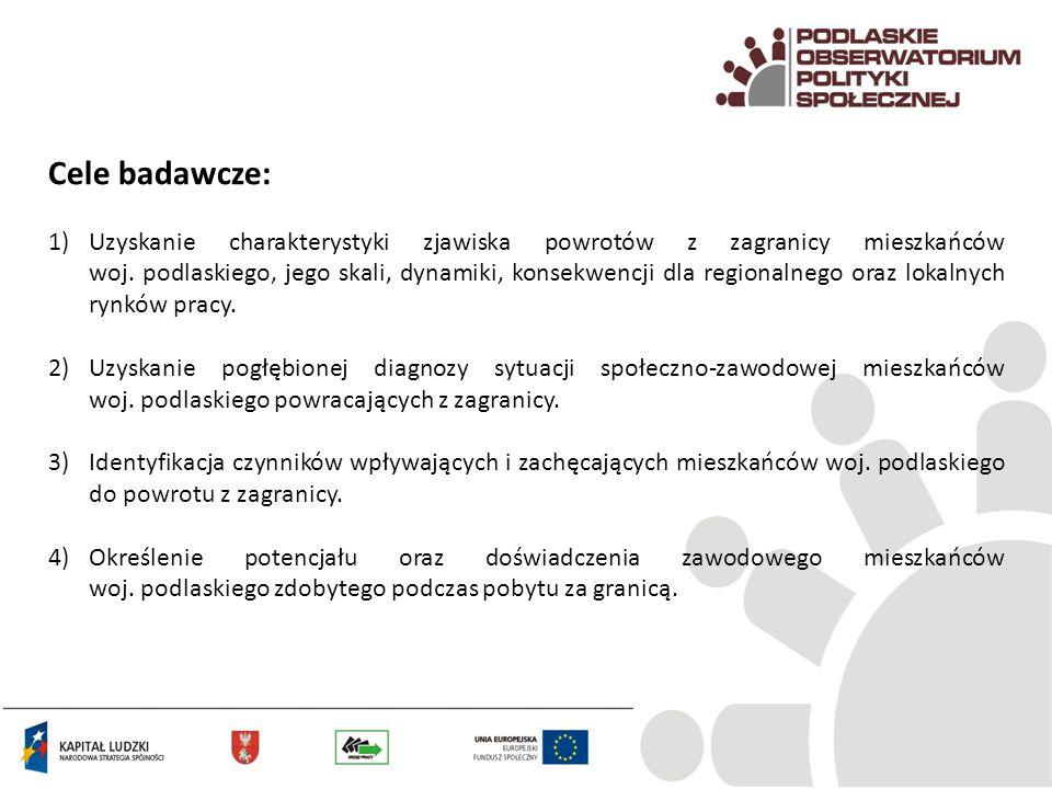 Cele badawcze: