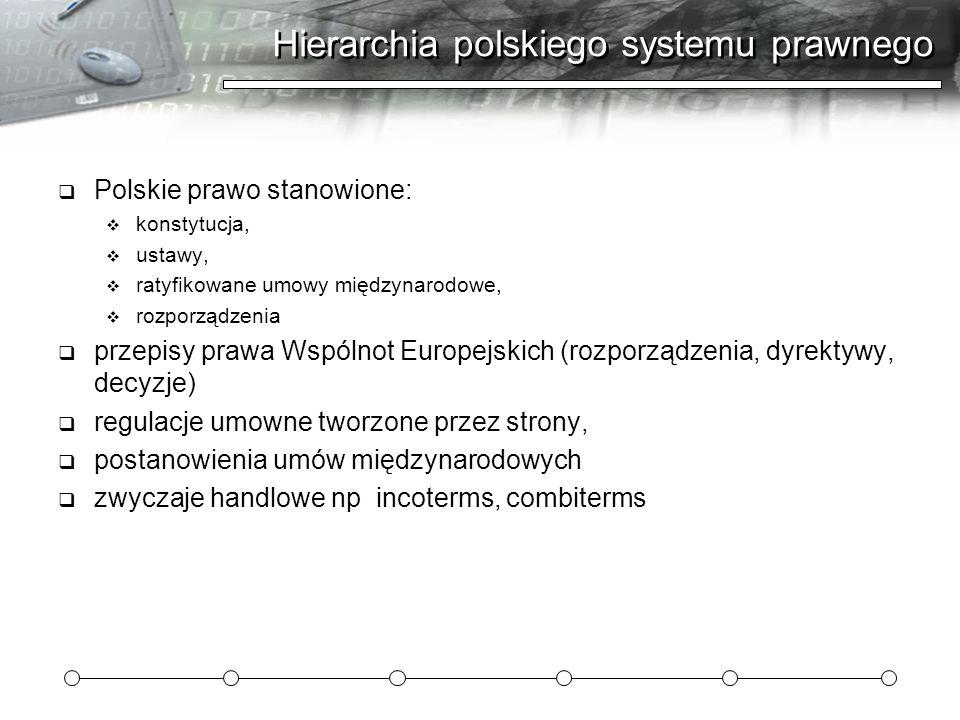 Hierarchia polskiego systemu prawnego