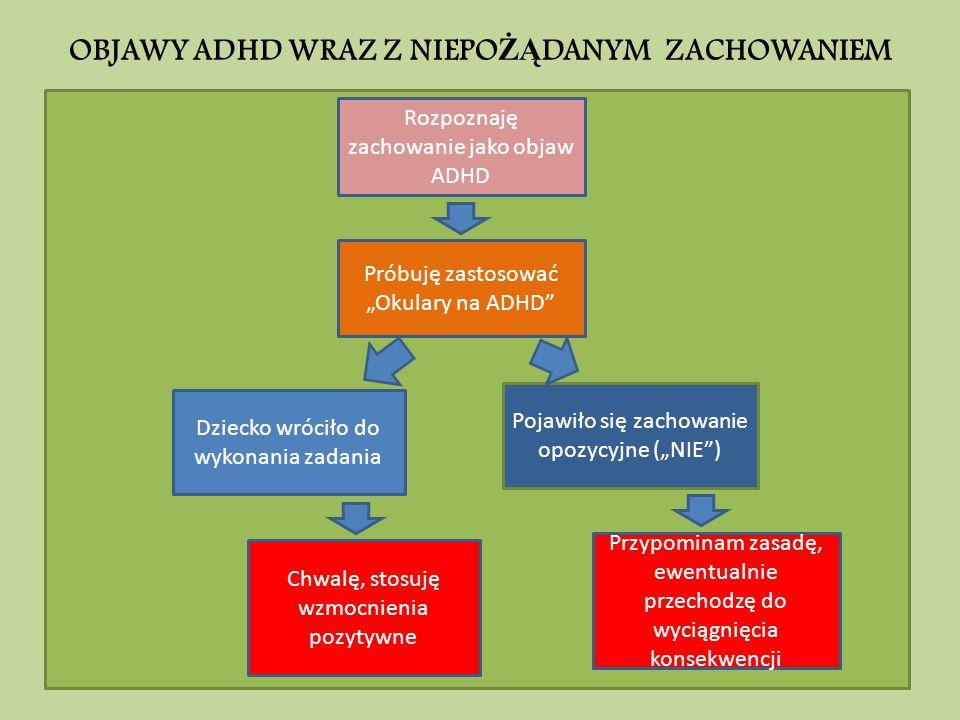 OBJAWY ADHD WRAZ Z NIEPOŻĄDANYM ZACHOWANIEM