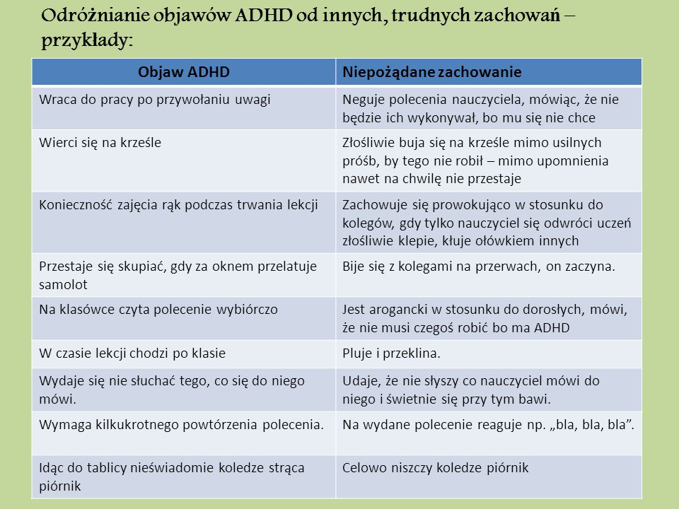 Odróżnianie objawów ADHD od innych, trudnych zachowań – przykłady: