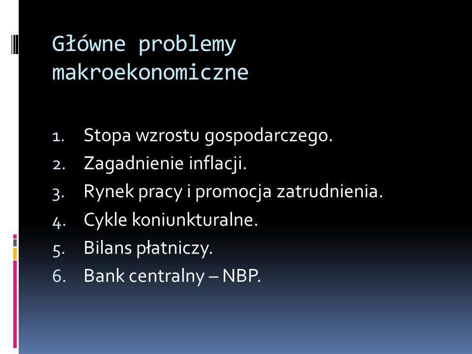 Główne problemy makroekonomiczne
