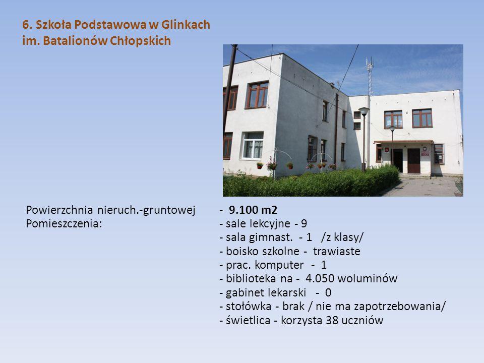 6. Szkoła Podstawowa w Glinkach im. Batalionów Chłopskich