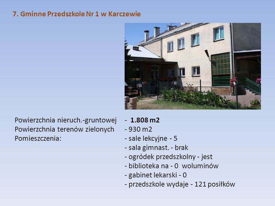 7. Gminne Przedszkole Nr 1 w Karczewie