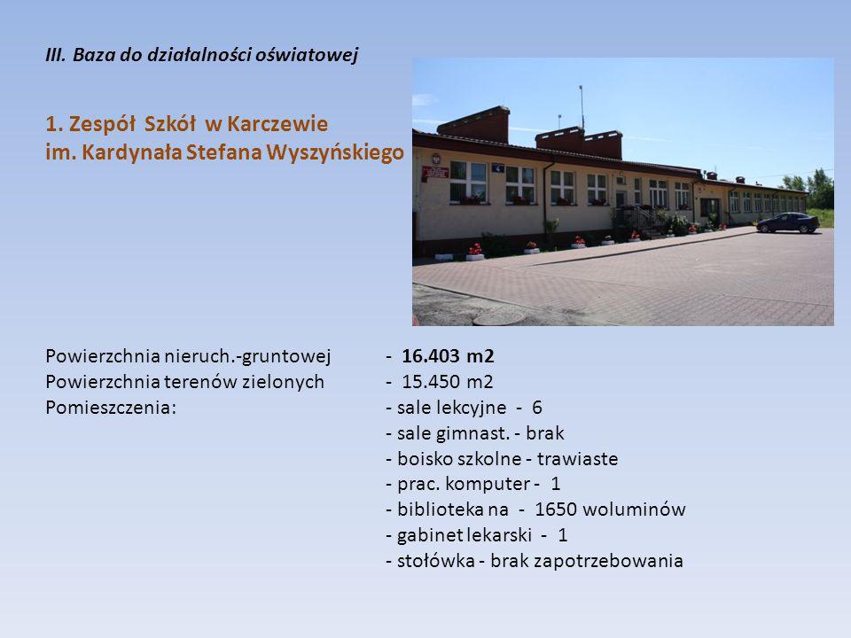 1. Zespół Szkół w Karczewie im. Kardynała Stefana Wyszyńskiego