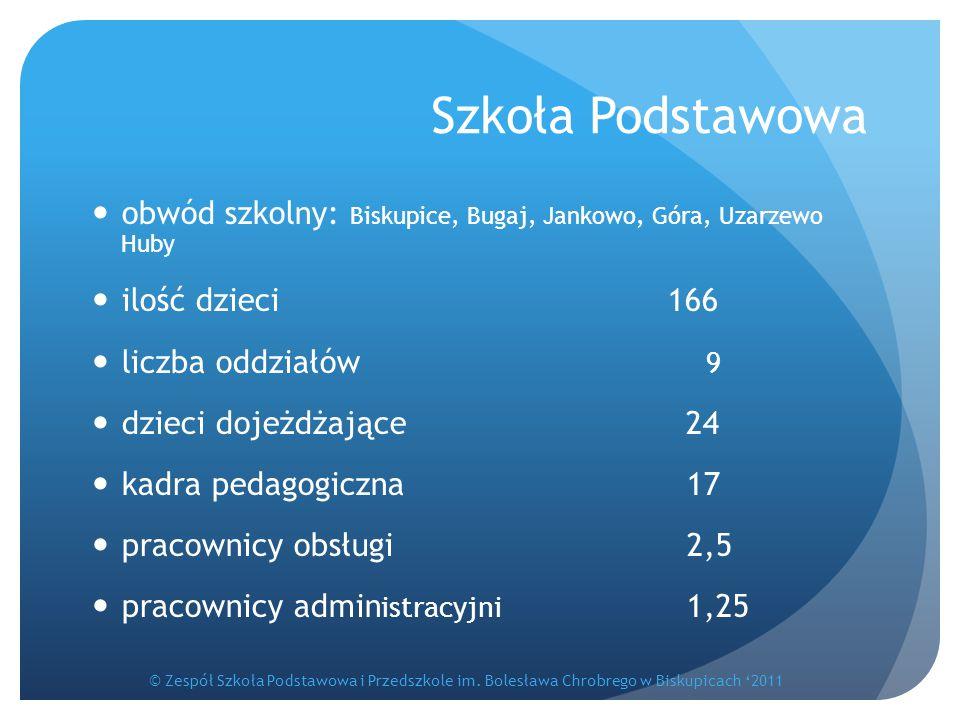 Szkoła Podstawowa obwód szkolny: Biskupice, Bugaj, Jankowo, Góra, Uzarzewo Huby. ilość dzieci 166.