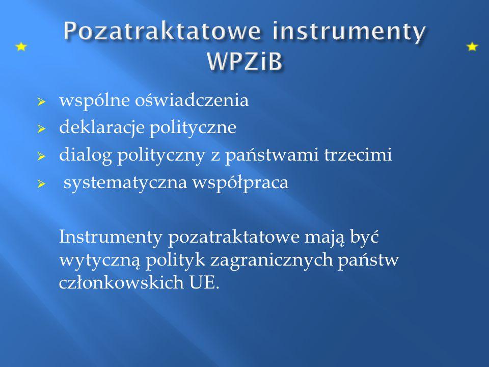 Pozatraktatowe instrumenty WPZiB