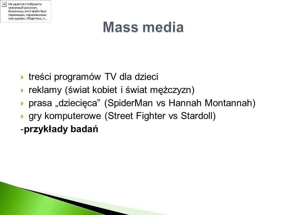 treści programów TV dla dzieci