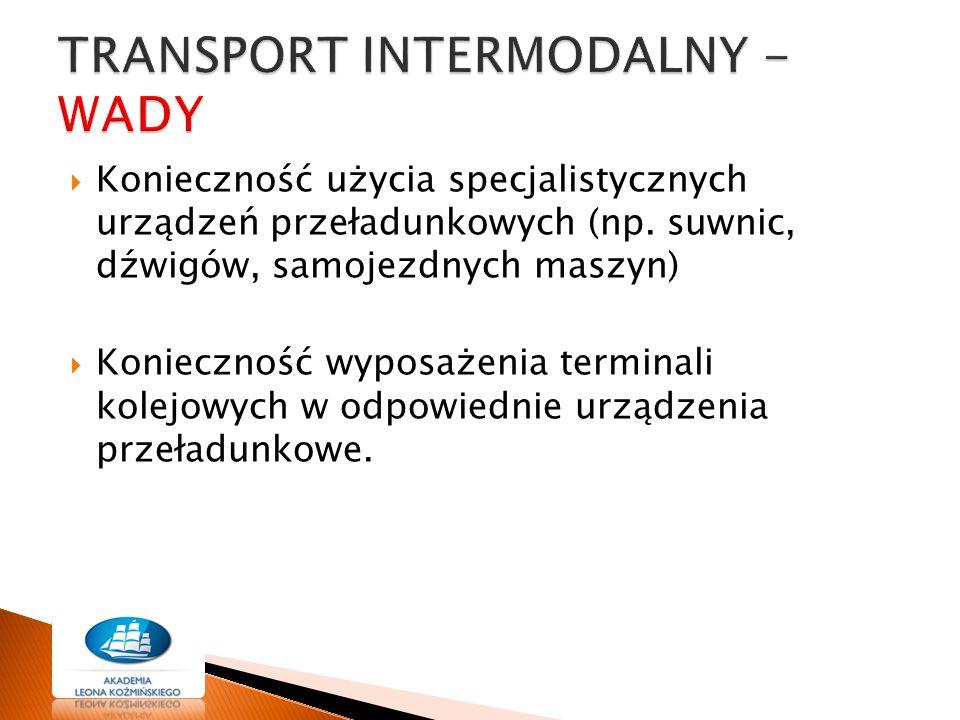 TRANSPORT INTERMODALNY - WADY