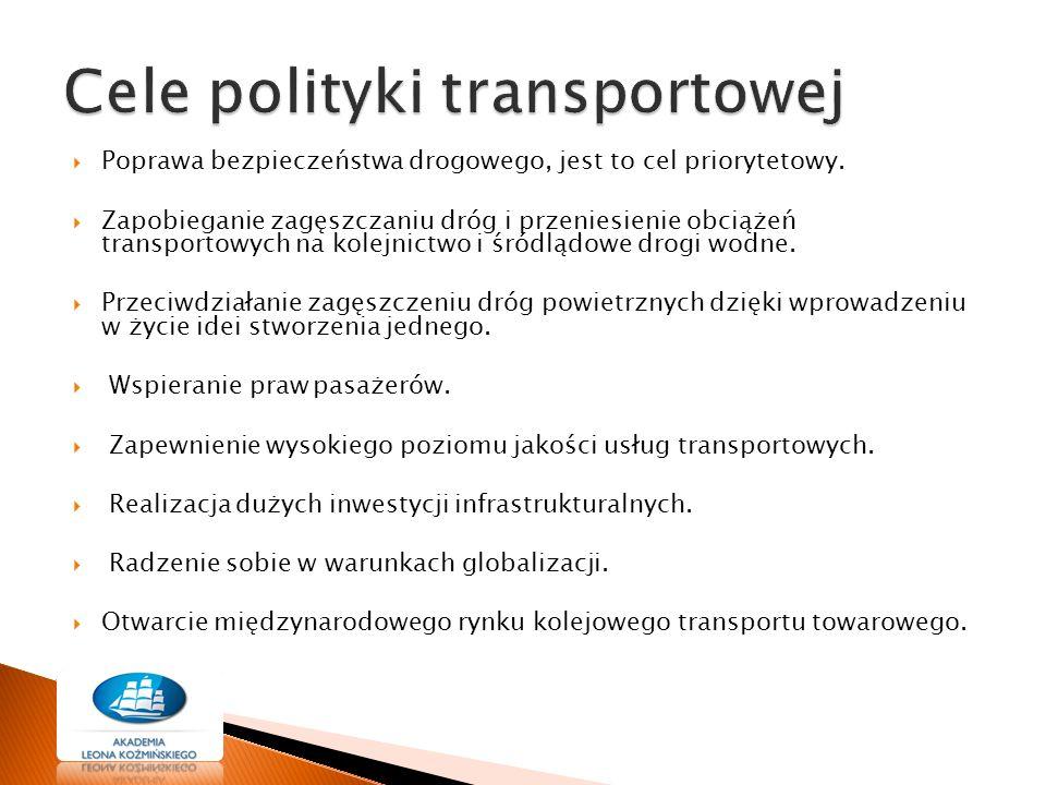 Cele polityki transportowej