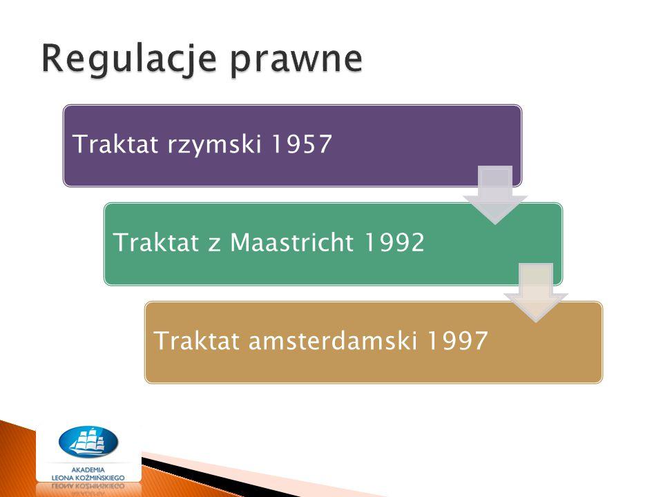 Regulacje prawne Traktat rzymski 1957 Traktat z Maastricht 1992