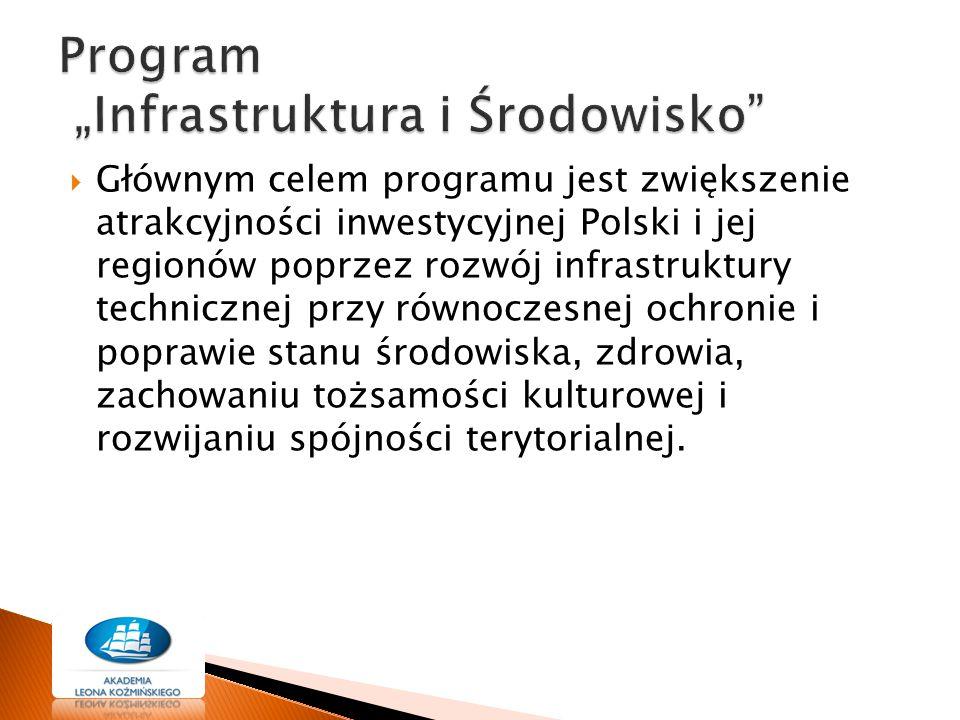 """Program """"Infrastruktura i Środowisko"""