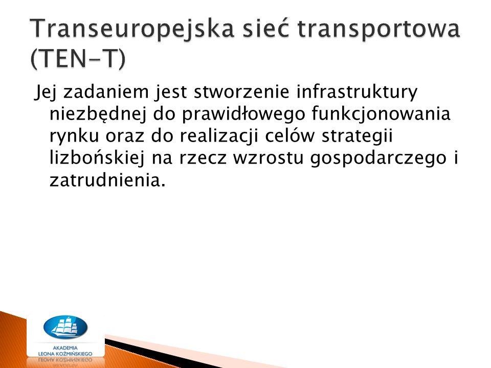 Transeuropejska sieć transportowa (TEN-T)