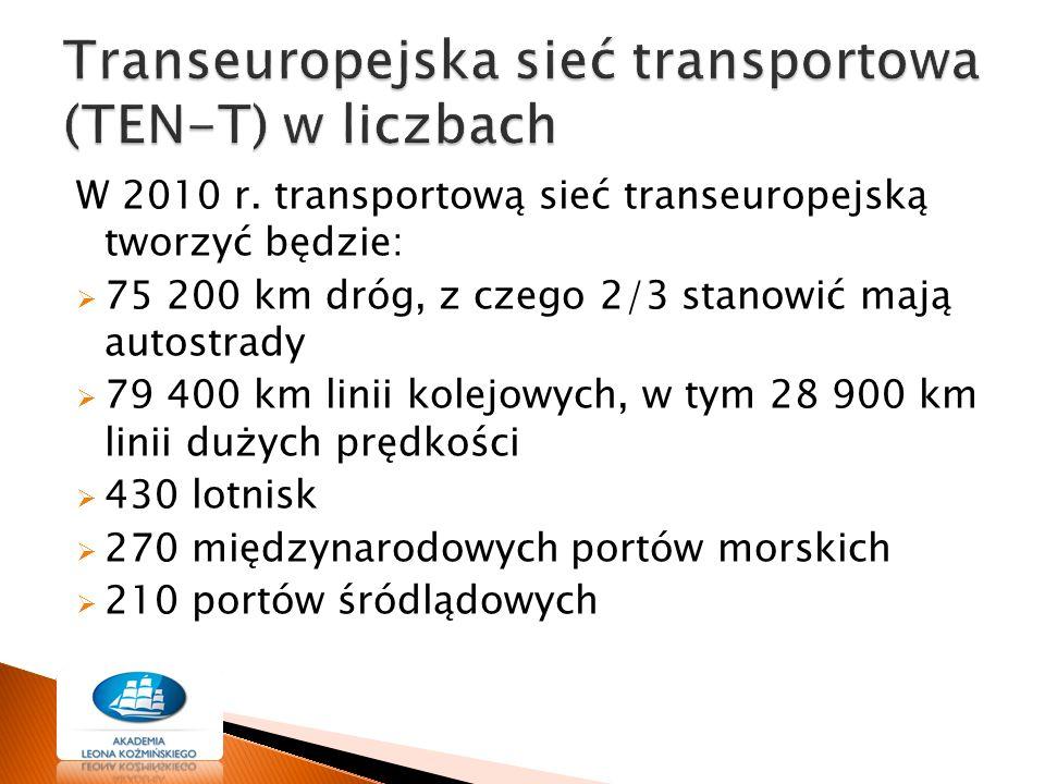 Transeuropejska sieć transportowa (TEN-T) w liczbach