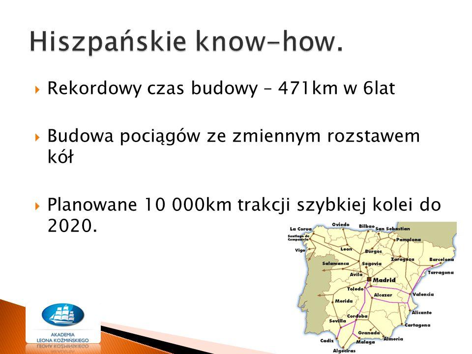 Hiszpańskie know-how. Rekordowy czas budowy – 471km w 6lat